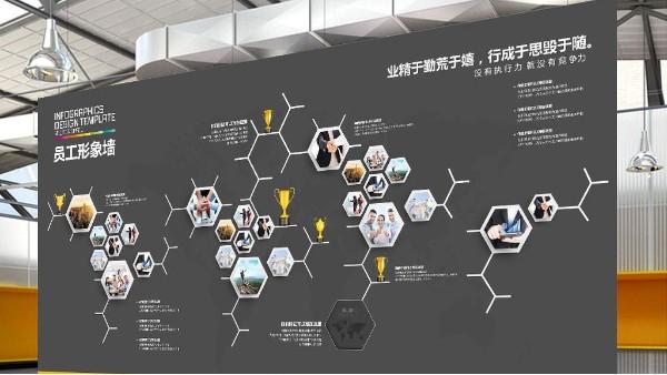 企业文化墙设计一般包括哪些内容?