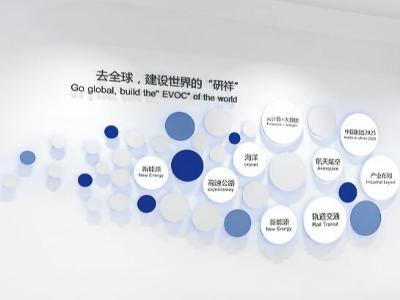 烨龙集团文化墙