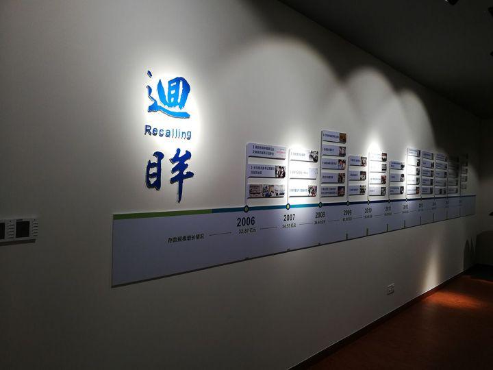 企业背景墙